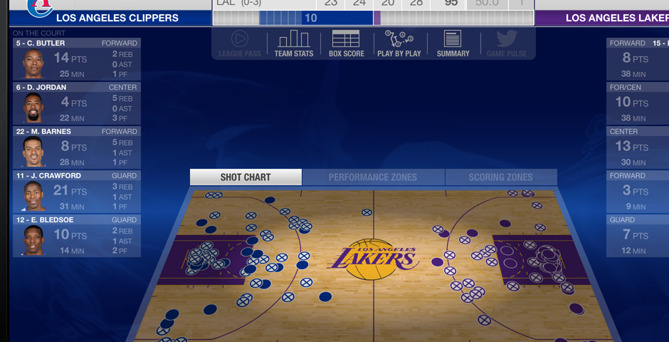 Webby Award Winner - NBA Digital's NBA Game Time for iPad