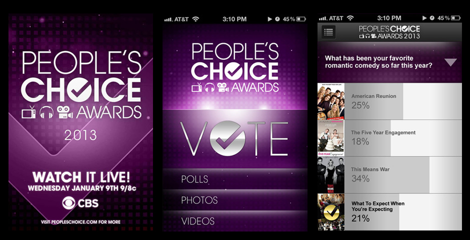 People's Voice - People's Choice Awards