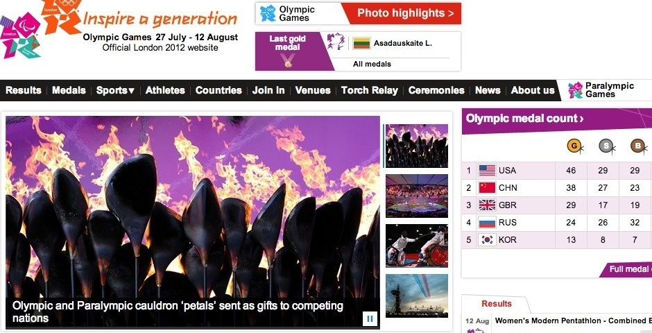 2013 Webby Winner - London 2012 Web and Mobile Site