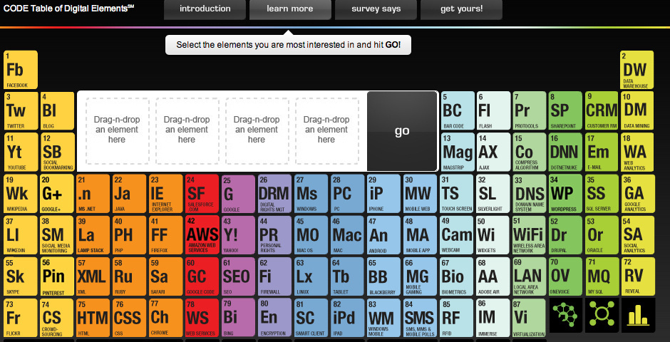 Webby Award Nominee - Cadient Group\'s Elements of Digital