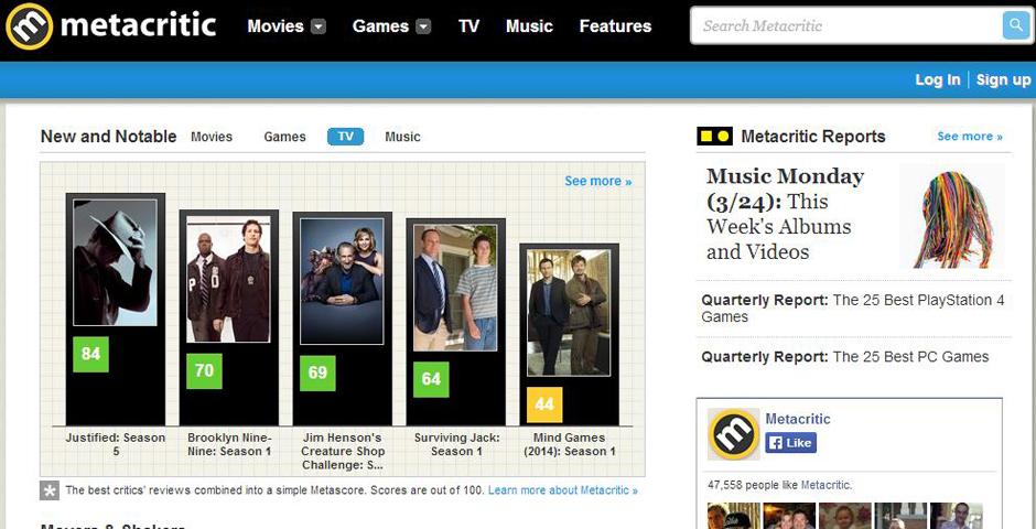 People's Voice - Metacritic