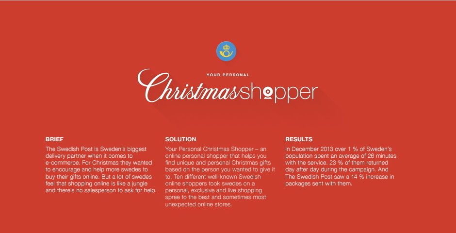 Webby Award Nominee - Your Personal Christmas Shopper
