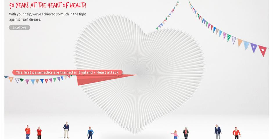 Webby Award Nominee - British Heart Foundation