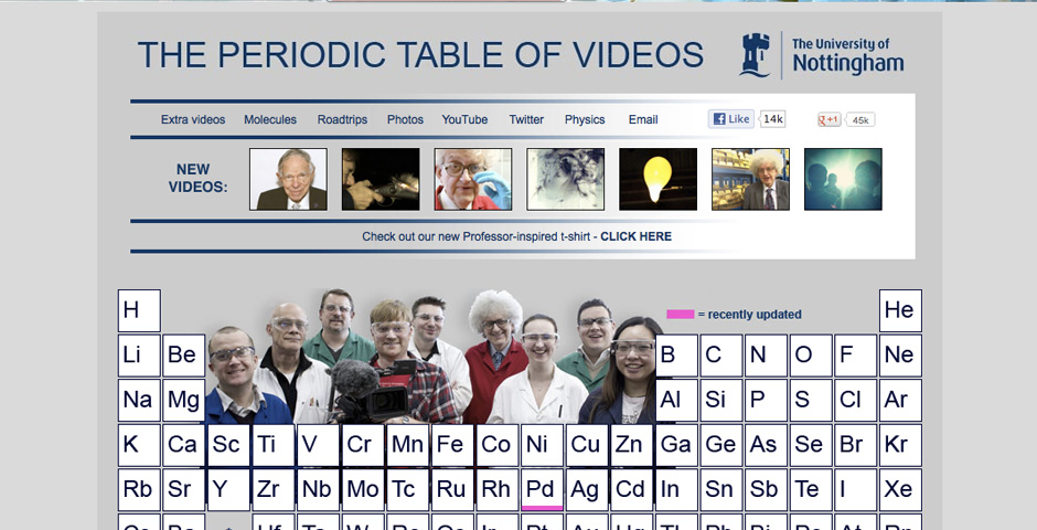 Periodic table of videos the webby awards urtaz