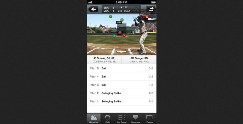 Nominee - MLB.com At Bat