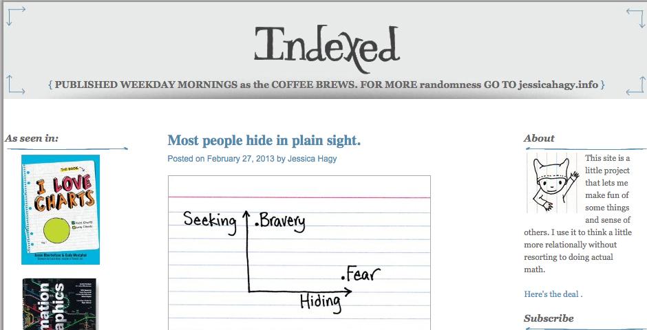 Webby Award Winner - Indexed