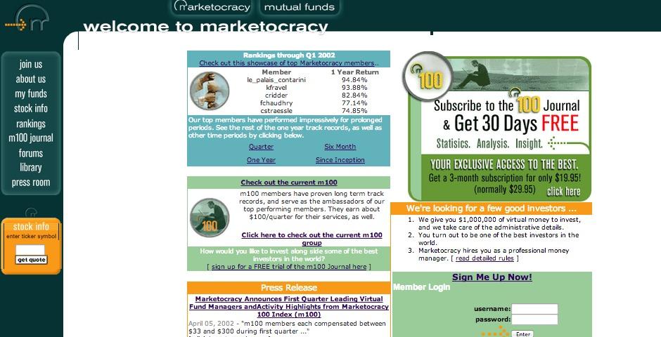 Nominee - [marketocracy]