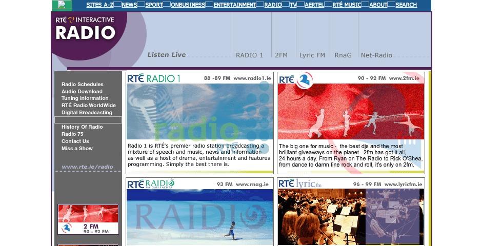 Nominee - RTE Interactive Radio